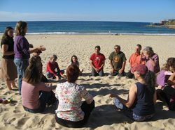 Dynamic Groups Creative Facilitation Training for Transition Bega led by Robin Clayfield from Earthcare Education